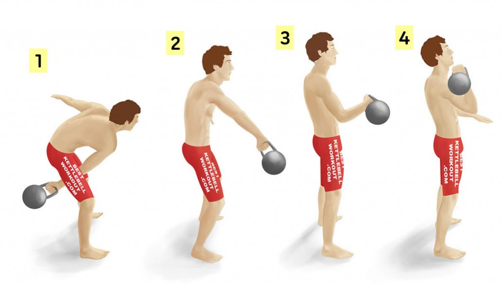 image shows the step by step movement of the kettlebell clean